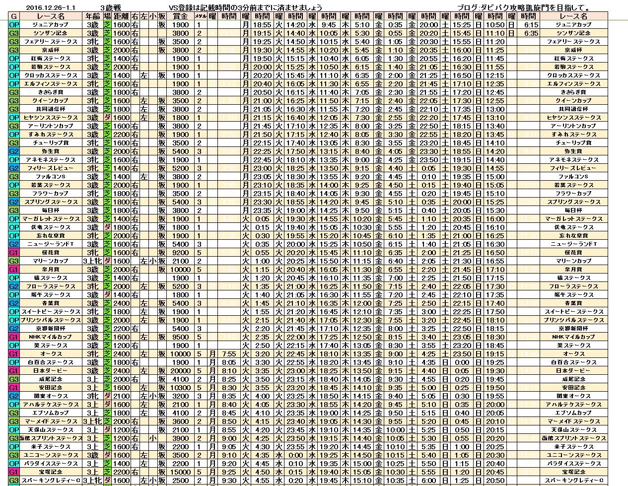%e3%83%80%e3%83%bc%e3%83%93%e3%83%bc%e3%82%a4%e3%83%b3%e3%83%91%e3%82%af%e3%83%88vs%e3%83%ac%e3%83%bc%e3%82%b91226-4