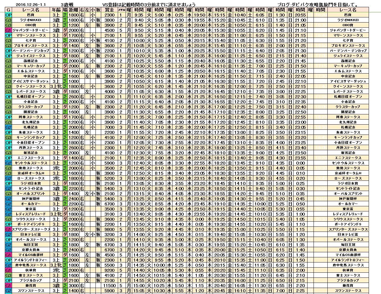 %e3%83%80%e3%83%bc%e3%83%93%e3%83%bc%e3%82%a4%e3%83%b3%e3%83%91%e3%82%af%e3%83%88vs%e3%83%ac%e3%83%bc%e3%82%b91226-5